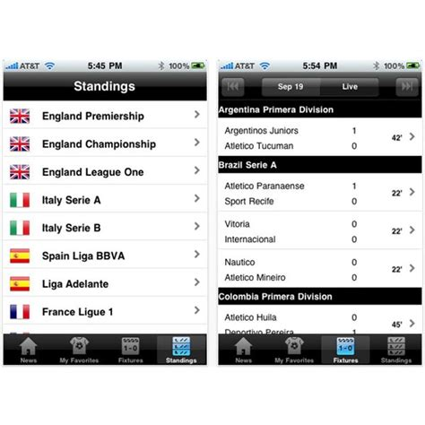 chionship results and table usa soccer league livescore