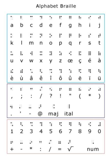 lettere braille braille pour voyants enfant aveugle
