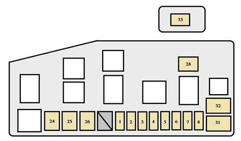toyota tercel fuse box diagram wiring diagram schemes