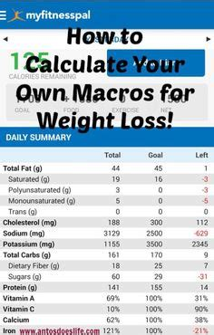 iifym dieting the ultimate beginner s calorie counting diet guide to eat all the foods you if it fits your macros and still build burn and lose weight books macro sheet getting started fitness