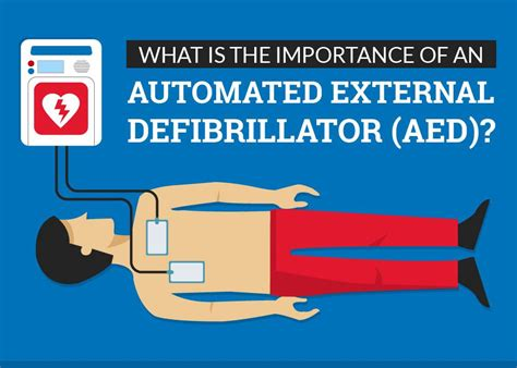 what is the purpose of an automated external defibrillator