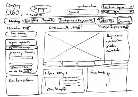 wireframes for charity web design helpfulhints 14