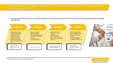 handover consulting hr process framework