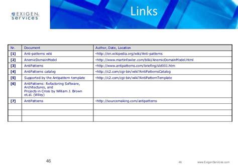 repository pattern antipattern anti patterns part 2