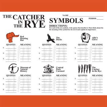 the catcher in the rye themes pdf the catcher in the rye symbols analyzer by created for