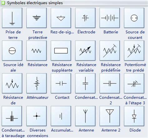 basic electrical circuit symbols basic wiring diagram