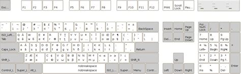 keyboard layout for programmers lion how can you customize the keyboard layout