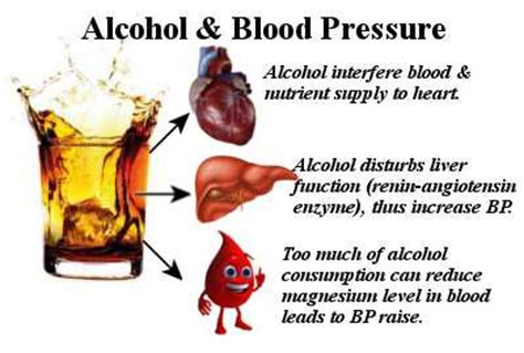What Can Cause You To Blood In Your Stool by Indulgence Blood Pressure By Dr Maureen Ona Igbru