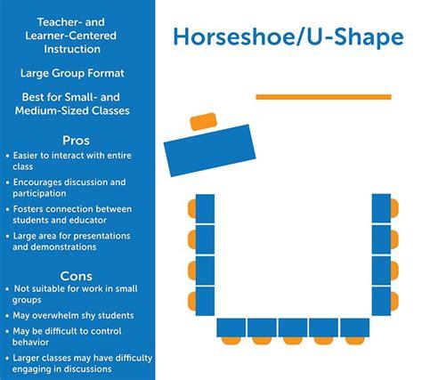 classroom arrangement ppt effective classroom seating arrangements teacher