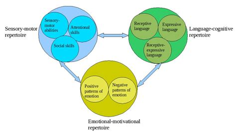 traditional psychology theory psychological behaviorism