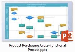 cross functional flowchart template powerpoint flowcharts in powerpoint