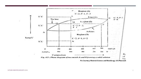 2 component phase diagram phase diagram two component system
