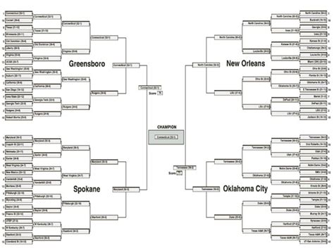 creative march madness bracket names best bracket names 2015 best bracket names 2015 march