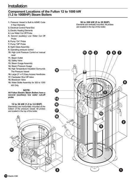 steam boiler specifications wiring diagrams wiring
