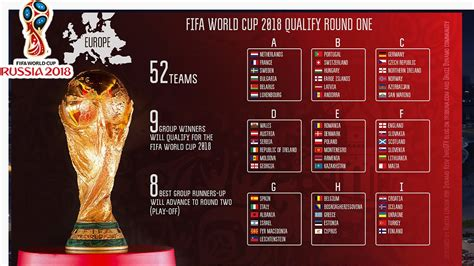World Cup Table 2018 Fifa World Cup 2018 Calendar Printable 2018 Calendar