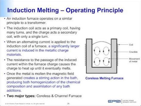 principle of operation of induction cooker principle of operation of induction heating 28 images induction heating principle theory