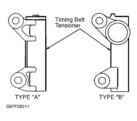 1990 Ford F150 Serpentine Belt Diagram