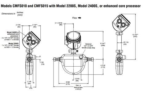 coriolis flow meter wiring diagram coriolis meter pdf