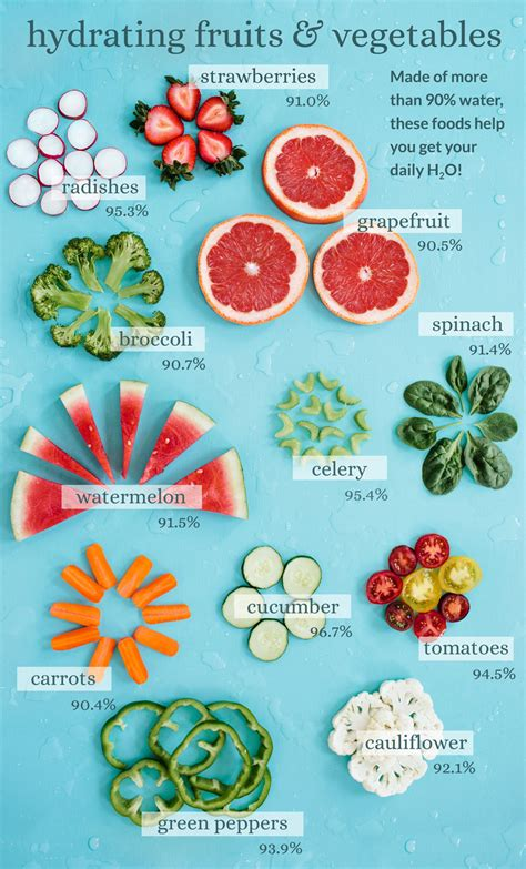 3 vegetables keeping you stay hydrated with fruits veggies veggies water and