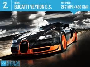Fastest Lamborghini Top Speed