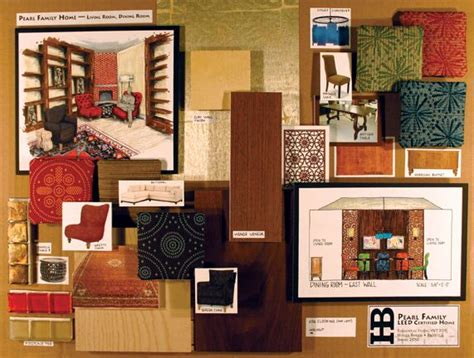 interior design presentation board tips living room