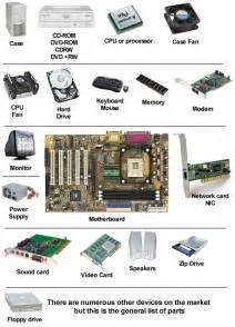 Computer Parts Computer Hardware Computer Hardware Chart