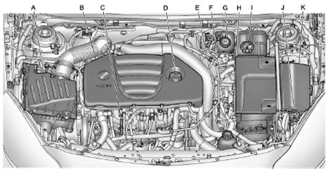 small engine service manuals 2011 buick regal engine control buick regal engine compartment overview vehicle checks vehicle care buick regal owners manual