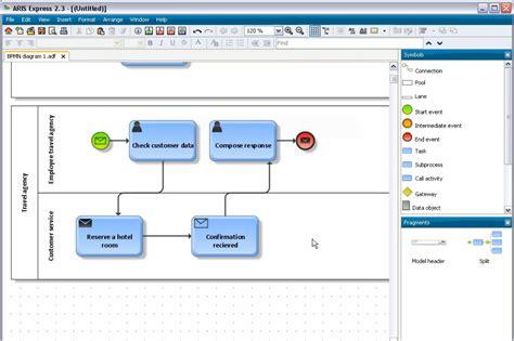 aris bpmn diagram how to model a whiteboard aris bpm community