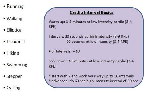 cardio workouts at the for weight loss