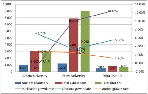visualizing big data bar charts a 5 step guide to data visualization