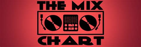 House Music South Africa The Mix Chart House Music