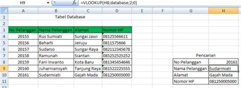 tutorial rumus vlookup excel 2007 trik mudah menggunakan rumus excel vlookup pada sheet berbeda