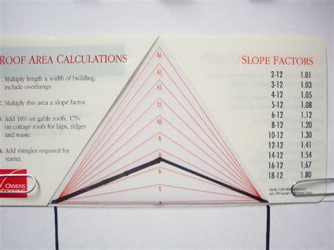 roof calculation marvelous schema of area calculation from the slope roof quot quot sc quot 1 quot st quot quot memphite com