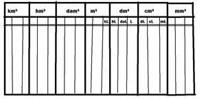 tableau de conversion volume