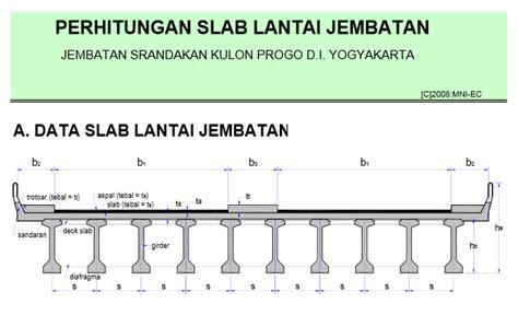 tutorial sap jembatan perhitungan analisa slab lantai jembatan sanggar teknik