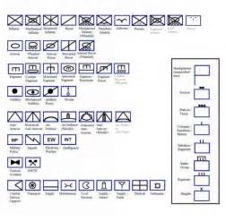 topographic map symbols canada the burning question nato symbology or silhouettes