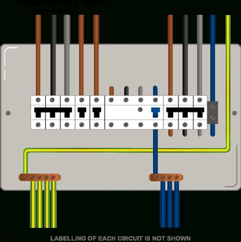 socket cable colours 3 phase wiring diagram australia fuse box and
