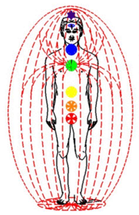 seichim razure energy healing