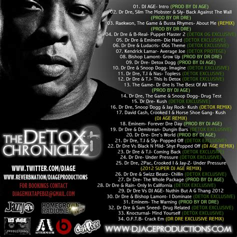 Detox Chroniclez Vol 8 by Dj Age Dj Age Presents Dr Dre The Detox Chroniclez Vol 6