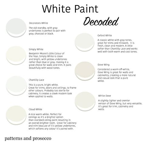decorators white vs white dove decorators white vs white dove 28 images ask the experts finding the white paint simply