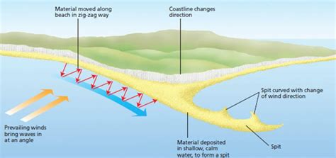 spit diagram gc5036d conimicut point shoal earthcache in rhode island