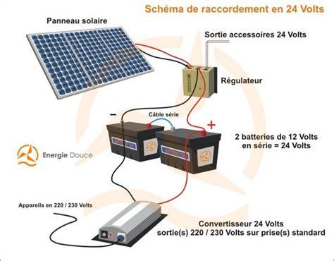 Installer Un Panneau Solaire by Installation De Panneaux Solaires Energies Naturels