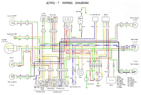 ignition wiring diagram scooter sc150 ignition free