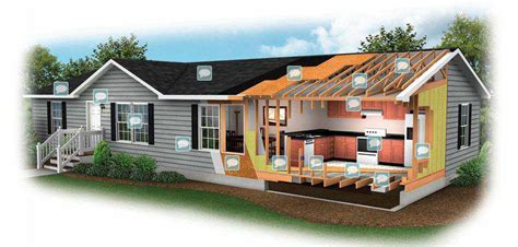 marlette manufactured homes reviews the directory of mobile home manuals mobile home living
