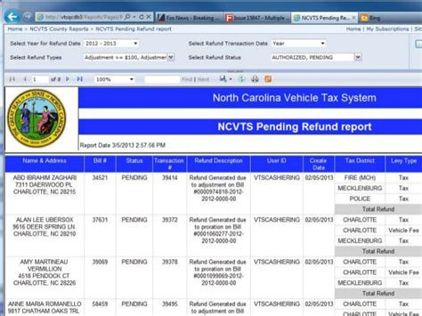 Nc Vehicle Property Tax Records Nc Tax Tag Together Program Presentation To Local Government Fina