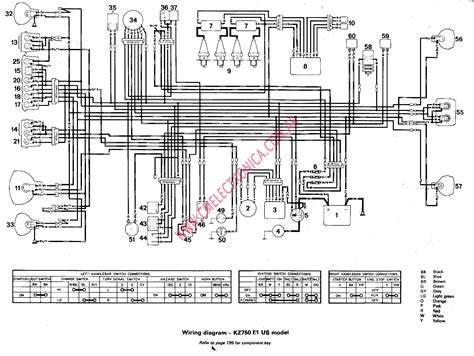 rv battery disconnect switch wiring diagram rv battery disconnect switch wiring diagram elvenlabs