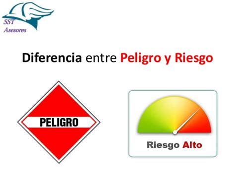 diferencia entre imagenes informativas y expresivas diferencia entre peligro y riesgo