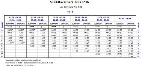 ferry dubrovnik to hvar timetable jadrolinija 2017 summer and winter hvar ferry and
