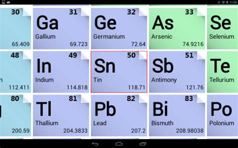 What Does Na Stand For On The Periodic Table by Periodic Table Android Apps On Play