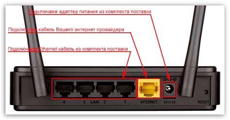 Jual Router D Link Dir 615 d link dir 615